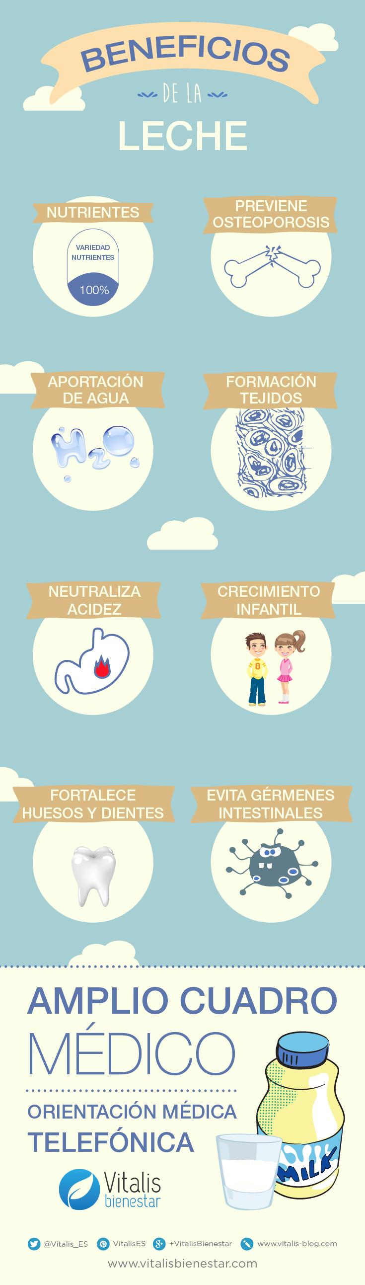 beneficios de la leche - Vitalis Bienestar - infografia